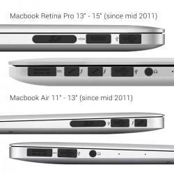"""Zestaw ochrony przeciwpyłowej do Apple MacBook Pro 13"""" 15"""" Retina / Air 11"""" 13"""" - zaślepki ochronne"""