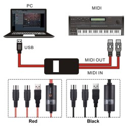 USB do midi interfejs kabla - adapter - konwerter do klawiatury muzycznej PC Windows Mac iOS - 2m