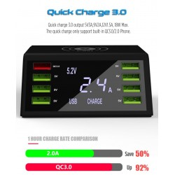 USB 60W LED display - multi-port wireless charger - quick charge 3.0